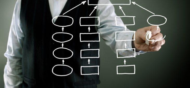 Schematy wdrażania Systemu Zarządzania ISO